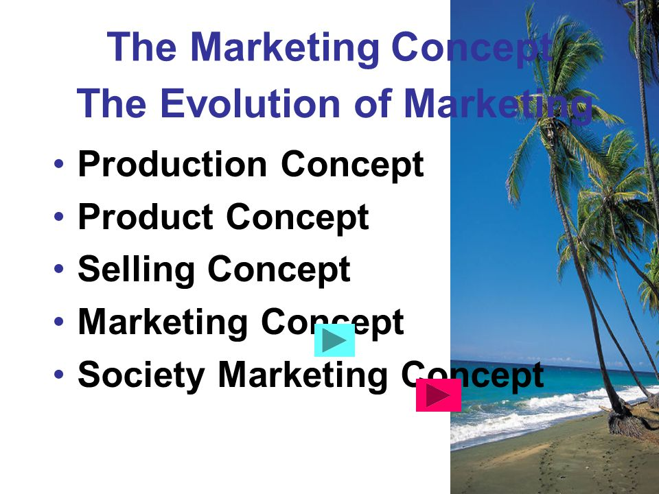 The Marketing Concept Production Concept Product Concept Selling Concept Marketing Concept Society Marketing Concept The Evolution of Marketing