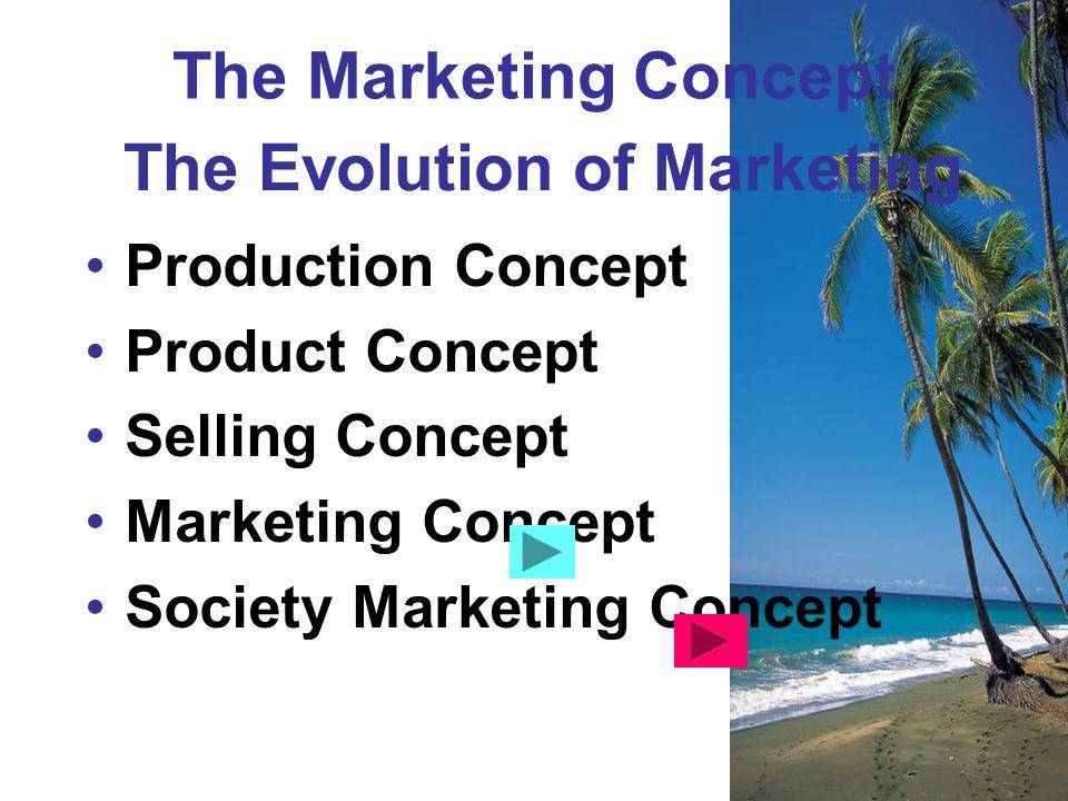 จุดเริ่มต้นเน้น วิธีการผลลัพธ์ โรงงานผลิต ผลิตภัณฑ์ ที่มีอยู่ การขายและ การส่งเสริม การตลาด กำไรตาม ปริมาณ ยอดขาย จุดเริ่มต้นเน้น วิธีการผลลัพธ์ ตลาด เป้าหมาย ความต้องการ ของลูกค้า การตลาด ในเชิงองค์รวม กำไร ที่เกิดจาก ความพอใจ ของลูกค้า แนวคิดมุ่งการขาย แนวคิดมุ่งการตลาด