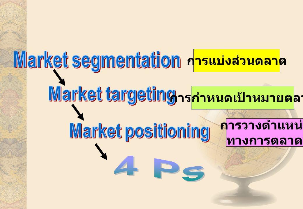 กลยุทธ์มุ่งเฉพาะตลาดส่วนเดียว หรือมุ่งเฉพาะส่วนตลาด กลยุทธ์มุ่งเฉพาะตลาดส่วนเดียว หรือมุ่งเฉพาะส่วนตลาด 4 Ps 1 ชุด ส่วนตลาด A ส่วนตลาด B ส่วนตลาด C เลือกตลาด 1 ส่วน