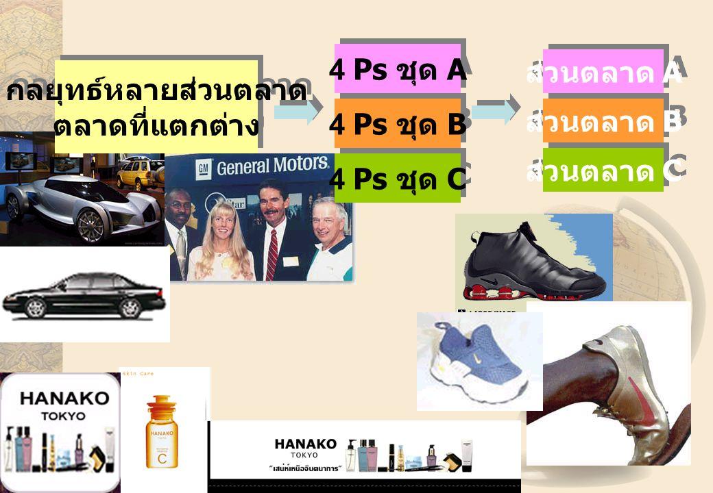 กลยุทธ์หลายส่วนตลาด ตลาดที่แตกต่าง กลยุทธ์หลายส่วนตลาด ตลาดที่แตกต่าง 4 Ps ชุด A ส่วนตลาด A 4 Ps ชุด B 4 Ps ชุด C ส่วนตลาด B ส่วนตลาด C