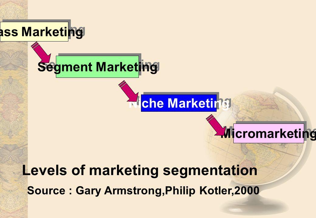 Market Segmentation Bases for Segmenting Consumer Markets Segmenting Business Markets Segmenting International Markets