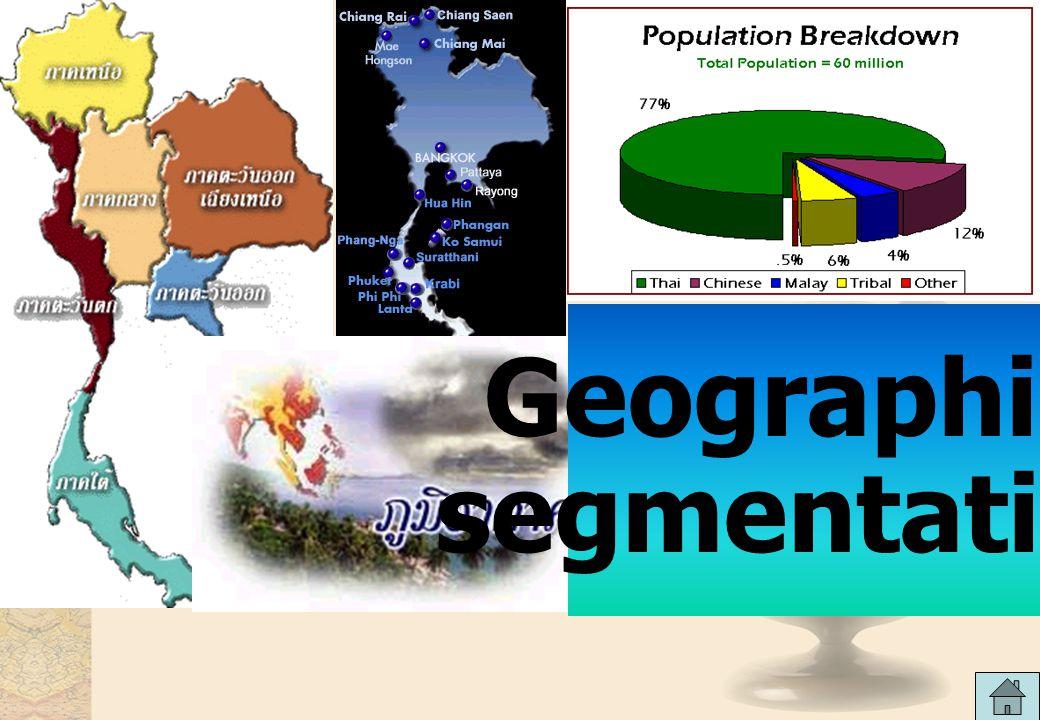 Demographic segmentation อายุและวงจรชีวิต (Age and Life-Cycle Stage) เพศ (Gender) รายได้ (Income)