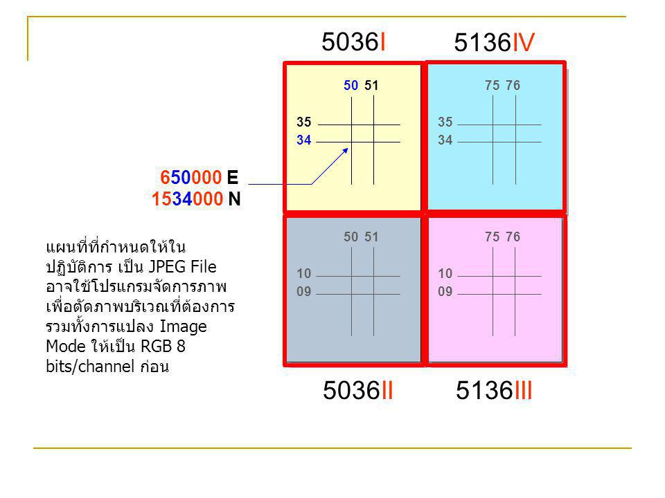 35 34 5051 650000 E 1534000 N 35 34 7576 10 09 5051 10 09 7576 5036I 5036II 5136IV 5136III แผนที่ที่กำหนดให้ใน ปฏิบัติการ เป็น JPEG File อาจใช้โปรแกรม