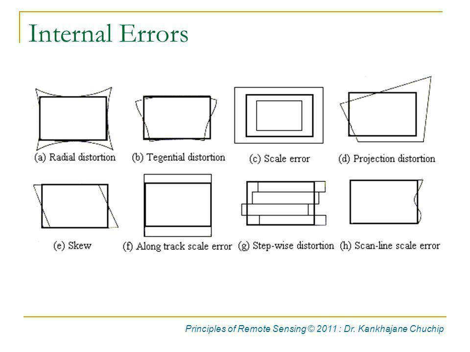 แนวทางการใช้โปรแกรม ERDAS Imagine ในการทำ Image geo- referencing สำหรับภาพที่สแกนจากแผนที่แบนราบ ทำการ ปรับแก้ความผิดพลาดทางเรขาคณิตเพื่อการแสดง ค่าพิกัดทางแผนที่
