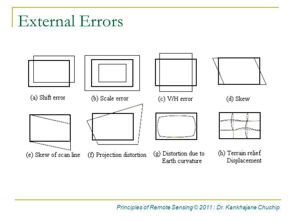  หาจุดระบุ ตำแหน่ง GCPs โดยใช้ Geo Correction Tools คลิกซ้ายกำหนดสี ป้อนค่าพิกัดที่อ่านได้จากแผนที่อ้างอิง เลือก GCP ที่อ่านค่าพิกัดอ้างอิงได้ง่ายและแม่นย้ำ