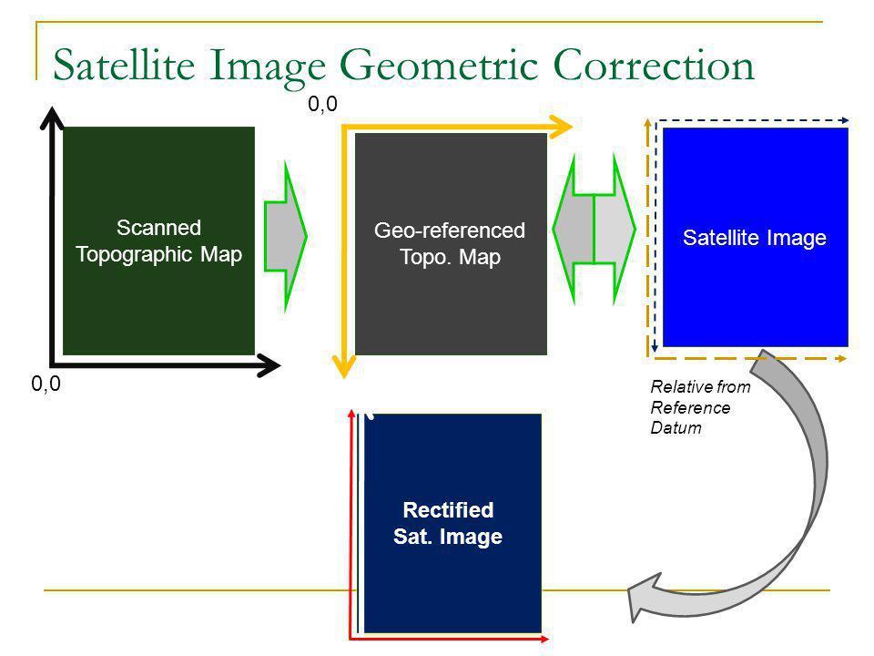 ตรวจสอบไฟล์ภาพถ่ายจาก ดาวเทียมที่จะปรับแก้ ดูข้อมูลประกอบภาพว่ามี การข้อมูลทางแผนที่ ถูกต้องตามที่ต้องการ หรือไม่ เรียกดูไฟล์ภาพแผนที่ที่ ได้รับการทำ Georeferencing แล้ว ตัดภาพถ่ายจากดาวเทียม ให้ได้บริเวณครอบคลุม พื้นที่ในแผนที่ Topo โดย ให้มีขนาดใหญ่กว่าเล็กน้อย