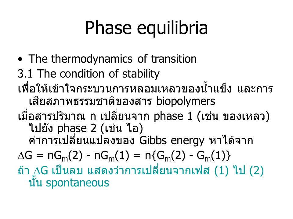 Phase equilibria The thermodynamics of transition 3.1 The condition of stability เพื่อให้เข้าใจกระบวนการหลอมเหลวของน้ำแข็ง และการ เสียสภาพธรรมชาติของส