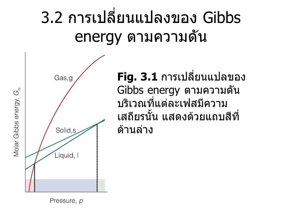 3.2 การเปลี่ยนแปลงของ Gibbs energy ตามความดัน Fig. 3.1 การเปลี่ยนแปลของ Gibbs energy ตามความดัน บริเวณที่แต่ละเฟสมีความ เสถียรนั้น แสดงด้วยแถบสีที่ ด้