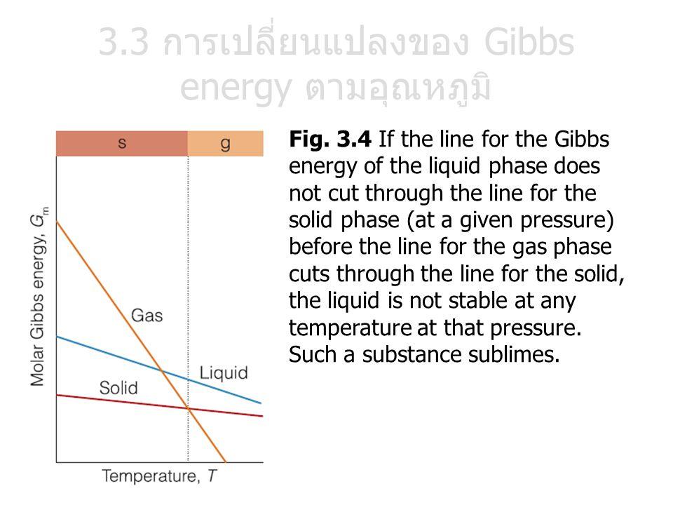 3.3 การเปลี่ยนแปลงของ Gibbs energy ตามอุณหภูมิ Fig. 3.4 If the line for the Gibbs energy of the liquid phase does not cut through the line for the sol