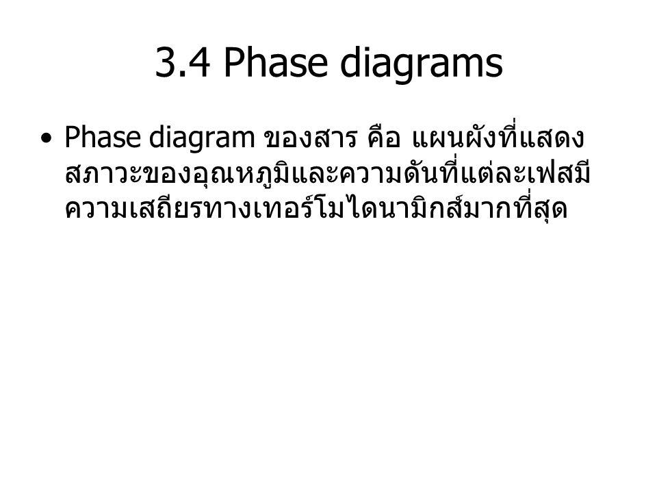 3.4 Phase diagrams Phase diagram ของสาร คือ แผนผังที่แสดง สภาวะของอุณหภูมิและความดันที่แต่ละเฟสมี ความเสถียรทางเทอร์โมไดนามิกส์มากที่สุด