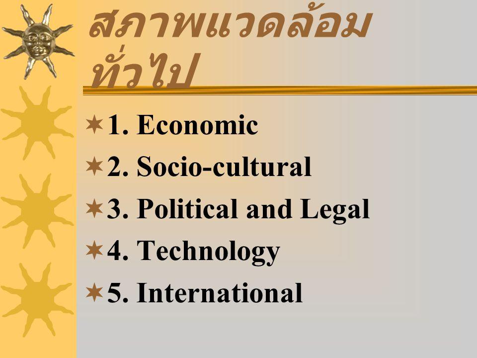 สภาพแวดล้อม ทั่วไป  1. Economic  2. Socio-cultural  3. Political and Legal  4. Technology  5. International