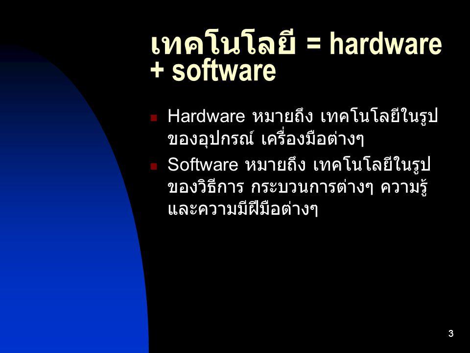3 เทคโนโลยี = hardware + software Hardware หมายถึง เทคโนโลยีในรูป ของอุปกรณ์ เครื่องมือต่างๆ Software หมายถึง เทคโนโลยีในรูป ของวิธีการ กระบวนการต่างๆ