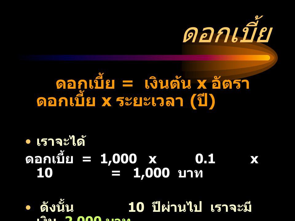 ดอกเบี้ย ดอกเบี้ย = เงินต้น x อัตรา ดอกเบี้ย x ระยะเวลา ( ปี ) เราจะได้ ดอกเบี้ย = 1,000 x 0.1 x 10 = 1,000 บาท ดังนั้น 10 ปีผ่านไป เราจะมี เงิน 2,000 บาท................