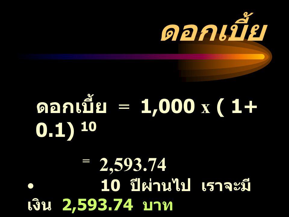 ดอกเบี้ย วิธีคิดดอกเบี้ยทบต้น ดอกเบี้ย = PV x (1 + i) n PV = เงินต้น i = อัตราดอกเบี้ย n = จำนวนปี