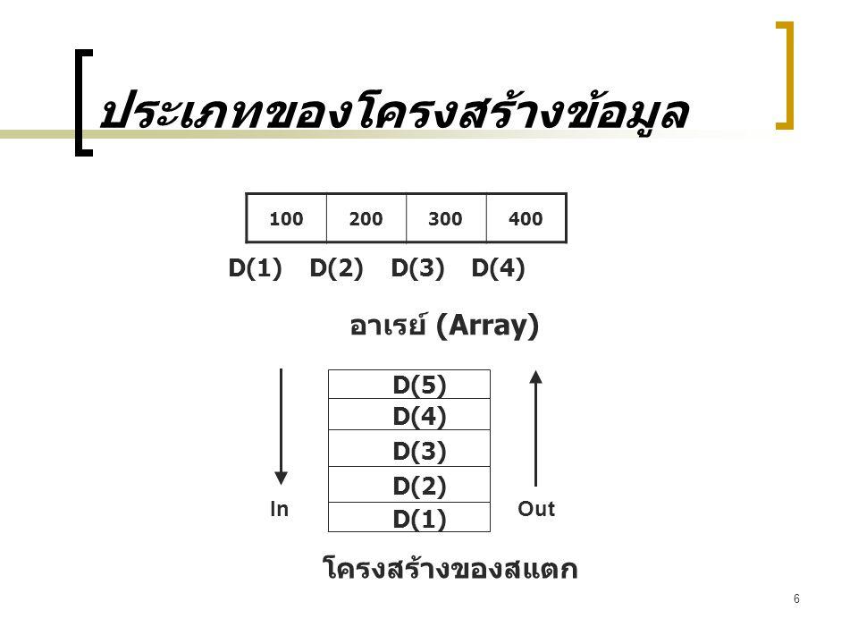 17 พื้นฐานทางคณิตศาสตร์ (con.) ฟังก์ชั่น Factorial ค่า Factorial n (n Factorial) หมายถึง ผลคูณ ของจำนวนเต็มบวก ตั้งแต่ 1 ถึง n เมื่อ n เป็นจำนวนเต็มบวกใดๆ เช่น factorial 8 มีค่า เท่ากับ 8 x 7 x 6 x 5 x 4 x 3 x 2 x 1 เป็นต้น หรือ factorial n คือ ผลคูณของ จำนวนเต็มบวก n กับจำนวนที่ลดลงจาก n ทีละ 1 จนกระทั่งถึง 1 นั่นเอง โดยสัญลักษณ์ที่กำหนด คือ n.