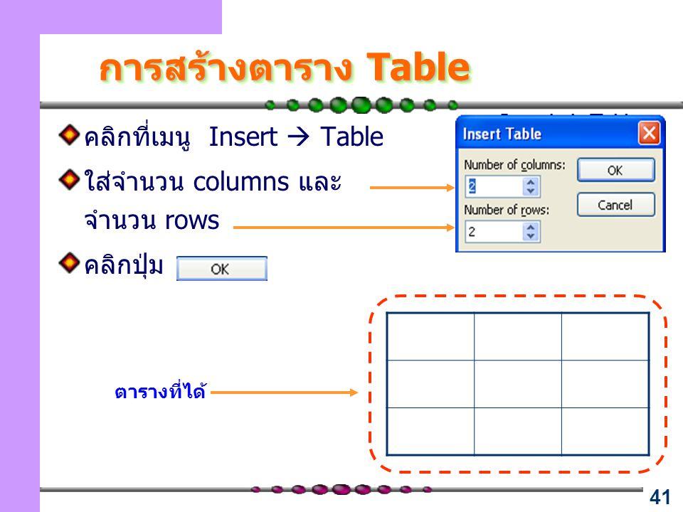 41 การสร้างตาราง Table คลิกที่เมนู Insert  Table ใส่จำนวน columns และ จำนวน rows คลิกปุ่ม ตารางที่ได้