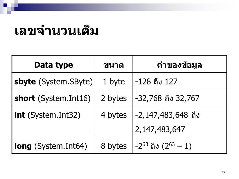 19 เลขจำนวนเต็ม Data typeขนาดค่าของข้อมูล sbyte (System.SByte)1 byte-128 ถึง 127 short (System.Int16)2 bytes-32,768 ถึง 32,767 int (System.Int32)4 byt