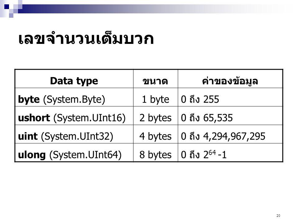 20 เลขจำนวนเต็มบวก Data typeขนาดค่าของข้อมูล byte (System.Byte)1 byte0 ถึง 255 ushort (System.UInt16)2 bytes0 ถึง 65,535 uint (System.UInt32)4 bytes0