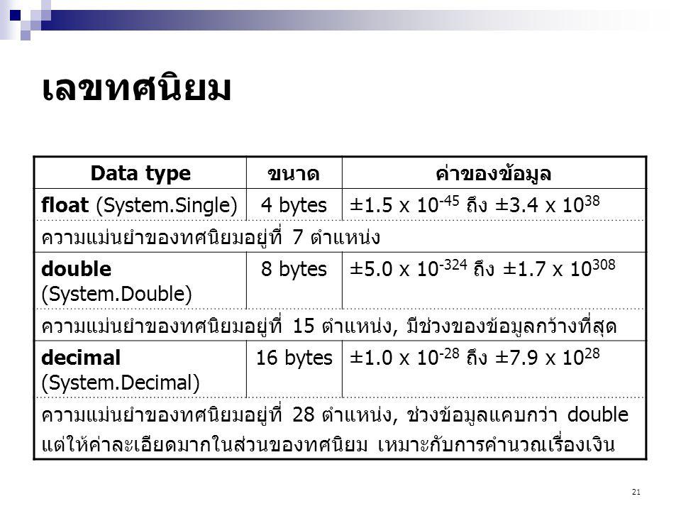 21 เลขทศนิยม Data typeขนาดค่าของข้อมูล float (System.Single)4 bytes±1.5 x 10 -45 ถึง ±3.4 x 10 38 ความแม่นยำของทศนิยมอยู่ที่ 7 ตำแหน่ง double (System.