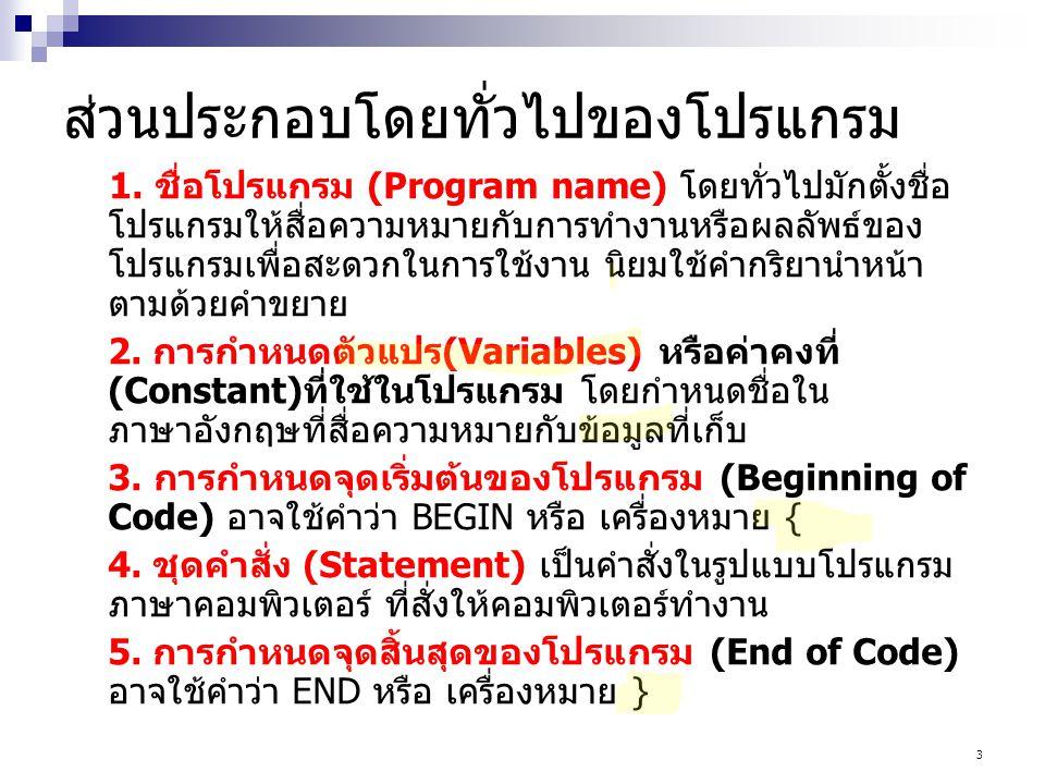 3 ส่วนประกอบโดยทั่วไปของโปรแกรม 1. ชื่อโปรแกรม (Program name) โดยทั่วไปมักตั้งชื่อ โปรแกรมให้สื่อความหมายกับการทำงานหรือผลลัพธ์ของ โปรแกรมเพื่อสะดวกใน