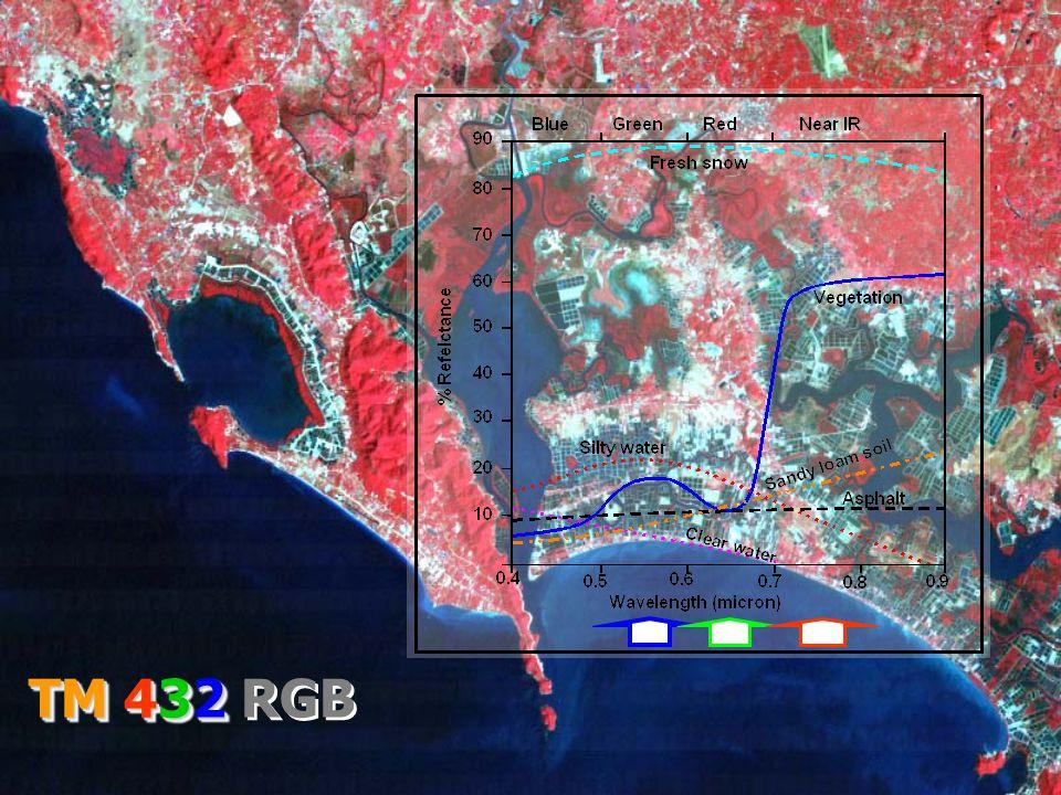 TM 432 TM 432 RGB