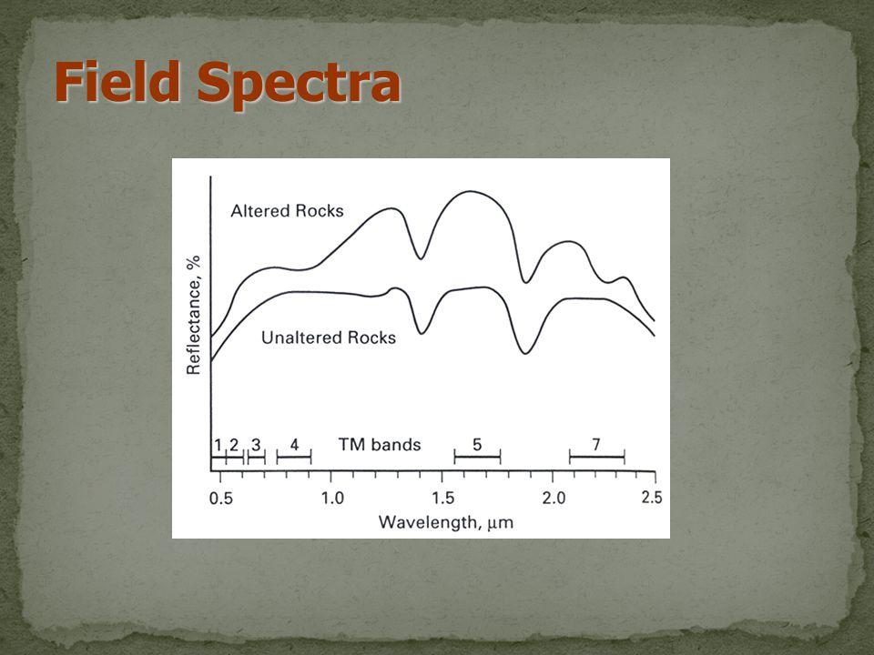 Field Spectra