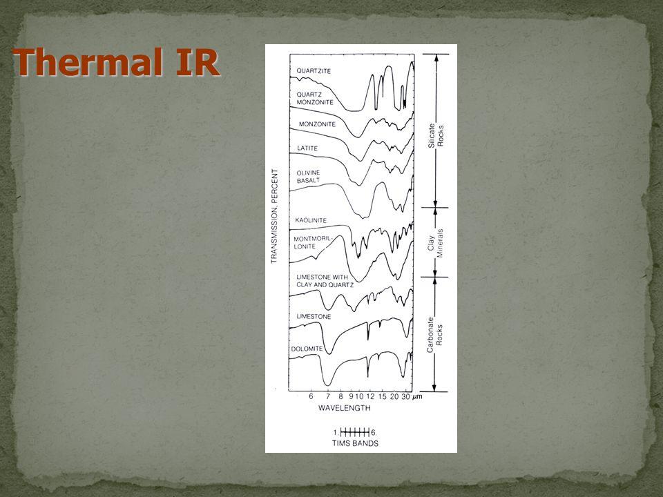 Thermal IR