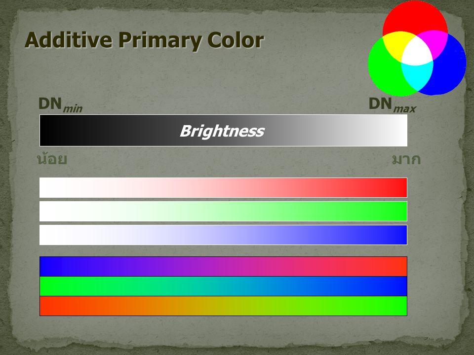 น้อยมาก Brightness Additive Primary Color DN min DN max