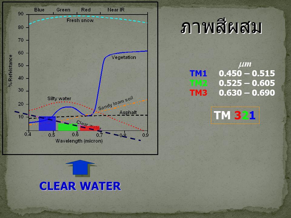 ภาพสีผสม TM10.450 – 0.515 TM20.525 – 0.605 TM30.630 – 0.690 mm TM 321 CLEAR WATER ? ?