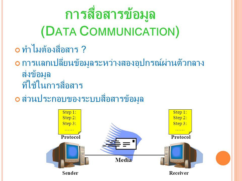 การสื่อสารข้อมูล (D ATA C OMMUNICATION ) ทำไมต้องสื่อสาร ? การแลกเปลี่ยนข้อมูลระหว่างสองอุปกรณ์ผ่านตัวกลาง ส่งข้อมูล ที่ใช้ในการสื่อสาร ส่วนประกอบของร