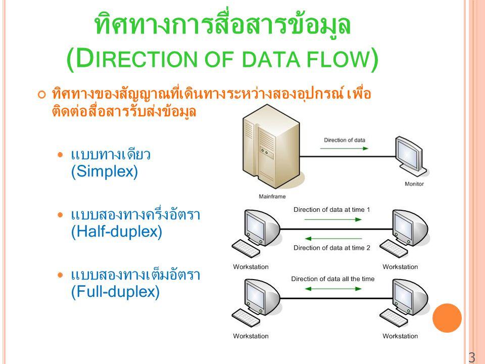 ทิศทางการสื่อสารข้อมูล (D IRECTION OF DATA FLOW ) ทิศทางของสัญญาณที่เดินทางระหว่างสองอุปกรณ์ เพื่อ ติดต่อสื่อสารรับส่งข้อมูล แบบทางเดียว (Simplex) แบบสองทางครึ่งอัตรา (Half-duplex) แบบสองทางเต็มอัตรา (Full-duplex) 3