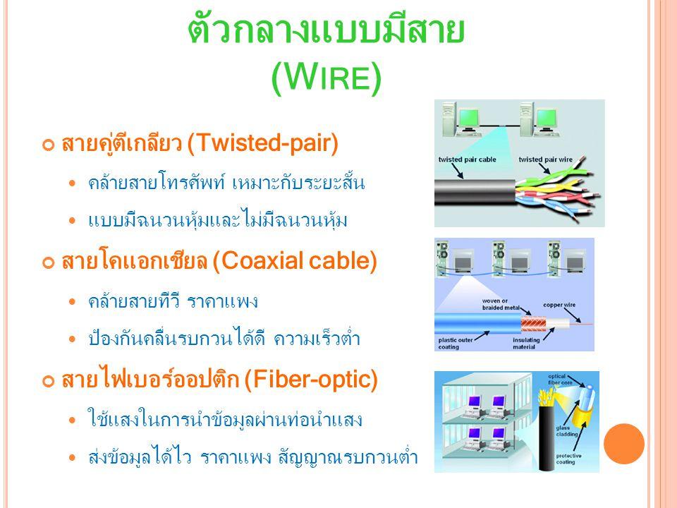 ตัวกลางแบบมีสาย (W IRE ) สายคู่ตีเกลียว (Twisted-pair) คล้ายสายโทรศัพท์ เหมาะกับระยะสั้น แบบมีฉนวนหุ้มและไม่มีฉนวนหุ้ม สายโคแอกเชียล (Coaxial cable) คล้ายสายทีวี ราคาแพง ป้องกันคลื่นรบกวนได้ดี ความเร็วต่ำ สายไฟเบอร์ออปติก (Fiber-optic) ใช้แสงในการนำข้อมูลผ่านท่อนำแสง ส่งข้อมูลได้ไว ราคาแพง สัญญาณรบกวนต่ำ