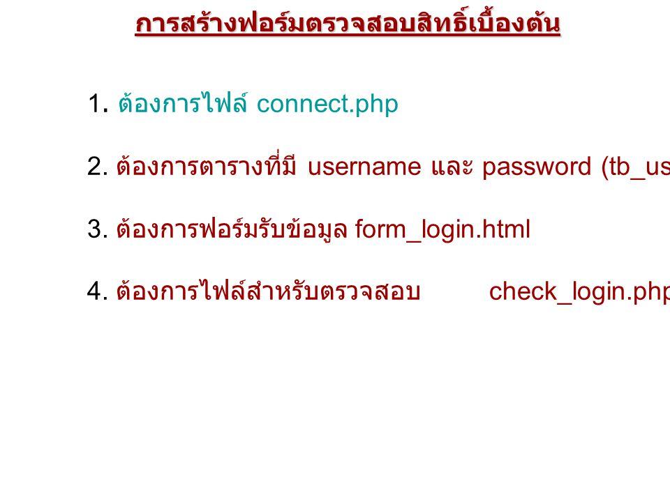 การสร้างฟอร์มตรวจสอบสิทธิ์เบื้องต้น 1. ต้องการไฟล์ connect.php 2. ต้องการตารางที่มี username และ password (tb_usn) 3. ต้องการฟอร์มรับข้อมูล form_login