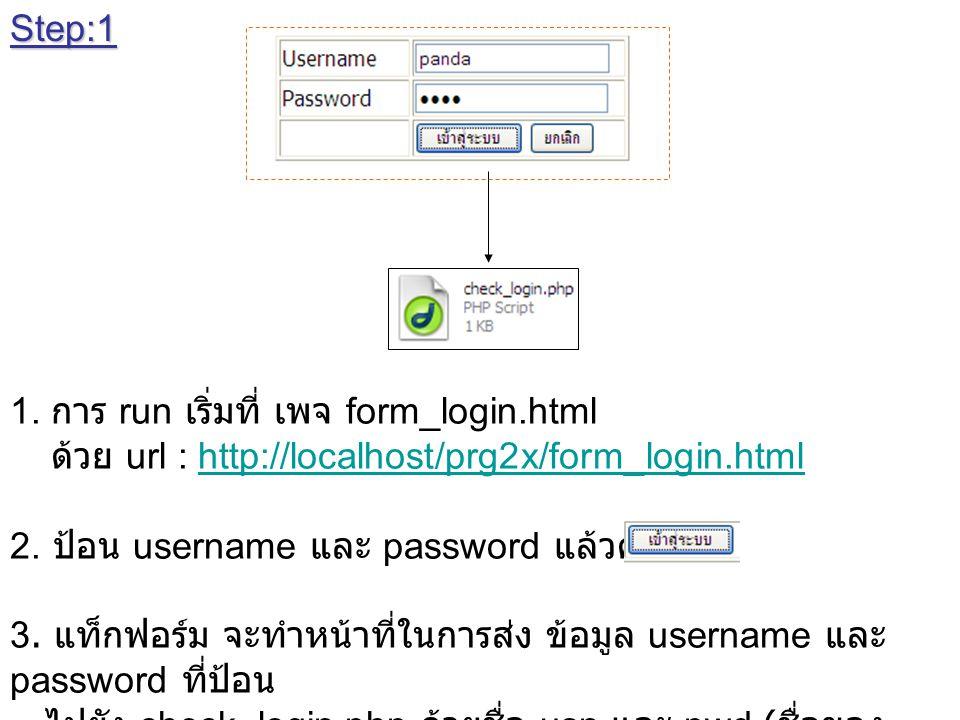 Step:1 1. การ run เริ่มที่ เพจ form_login.html ด้วย url : http://localhost/prg2x/form_login.htmlhttp://localhost/prg2x/form_login.html 2. ป้อน usernam