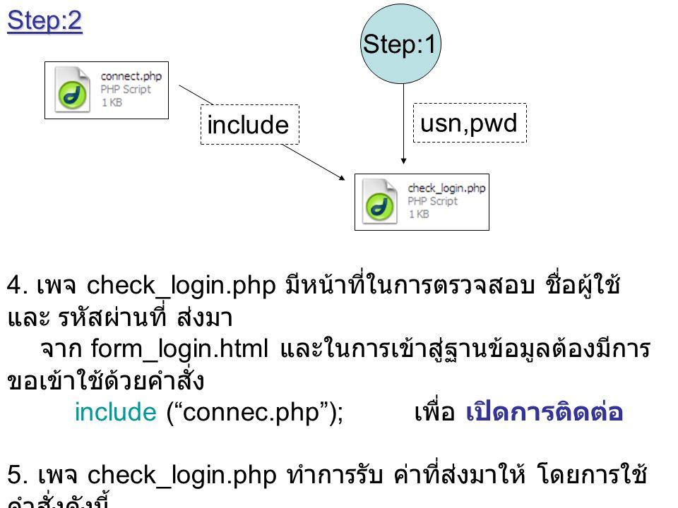Step:2 usn,pwd include Step:1 4. เพจ check_login.php มีหน้าที่ในการตรวจสอบ ชื่อผู้ใช้ และ รหัสผ่านที่ ส่งมา จาก form_login.html และในการเข้าสู่ฐานข้อม