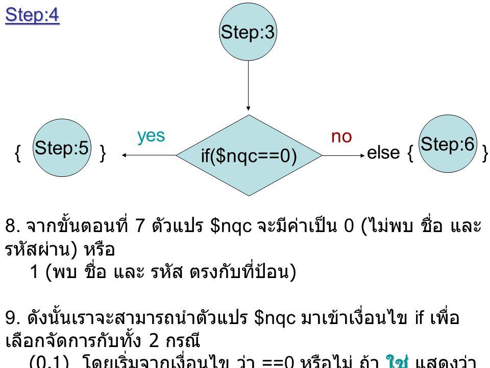 Step:4 Step:3 if($nqc==0) 8. จากขั้นตอนที่ 7 ตัวแปร $nqc จะมีค่าเป็น 0 ( ไม่พบ ชื่อ และ รหัสผ่าน ) หรือ 1 ( พบ ชื่อ และ รหัส ตรงกับที่ป้อน ) 9. ดังนั้