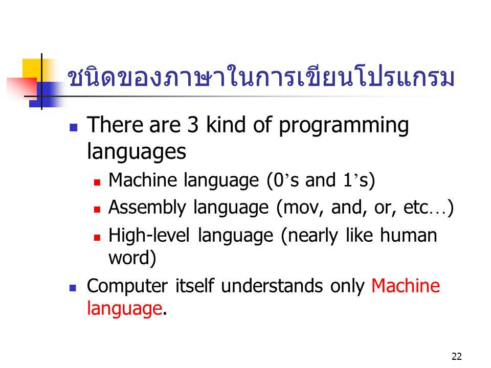 21 โปรแกรมคอมพิวเตอร์ เราไม่สามารถทำงานต่างๆได้ โดยอาศัยเพียงแต่ เครื่องคอมพิวเตอร์อย่างเดียว เครื่องคอมพิวเตอร์สามารถทำงานได้รวดเร็ว แต่ไม่ สามารถที่จะตัดสินใจหรือแก้ปัญหาใดๆได้ด้วย ลำพัง มนุษย์จะต้องเป็นผู้กำหนดและสั่งการคอมพิวเตอร์ ให้ทำงานให้ได้อย่างที่มนุษย์ต้องการ โปรแกรมคอมพิวเตอร์ หมายถึง ชุดลำดับของคำสั่งที่ กำหนดให้คอมพิวเตอร์ทำการประมวลผลข้อมูลเพื่อให้ แก้ปัญหา และทำงานได้อย่างที่ต้องการ Programming = Designing and writing a computer program.