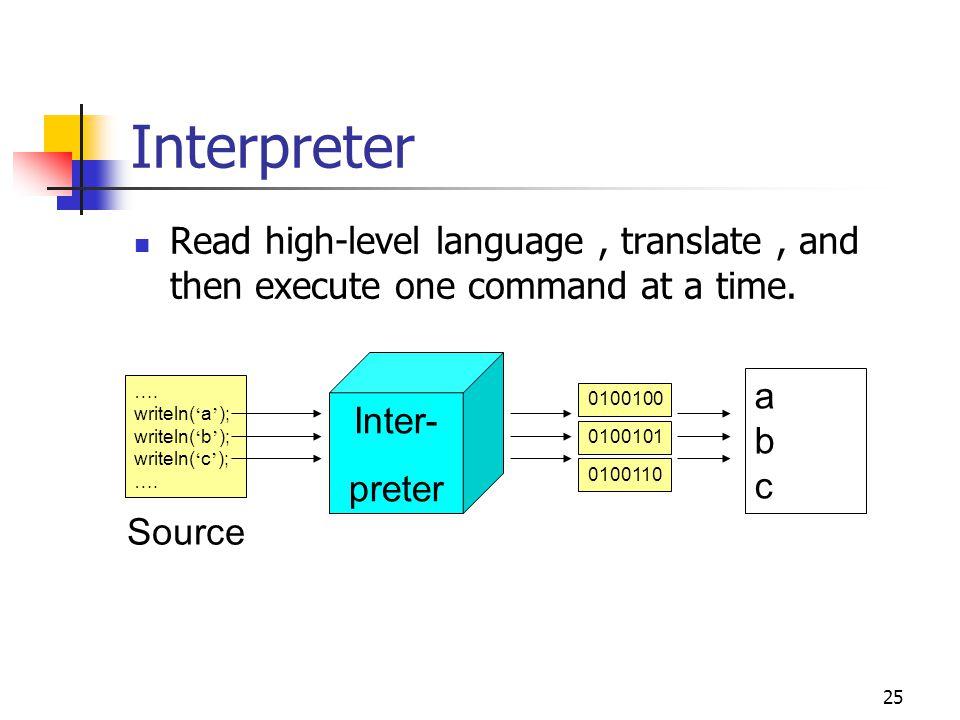 24 Language translator …… main: pushl %ebp movl %esp, %ebp subl $8, %esp andl $-16, %esp movl $0, %eax subl %eax, %esp subl $8, %esp pushl $.LC0 ……..