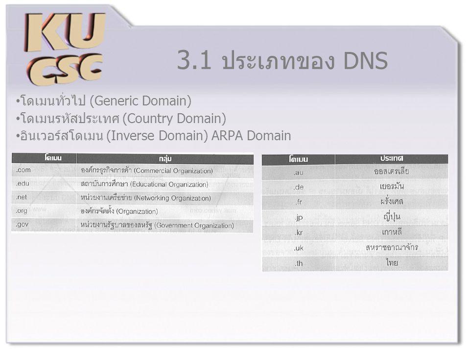 3.1 ประเภทของ DNS โดเมนทั่วไป (Generic Domain) โดเมนรหัสประเทศ (Country Domain) อินเวอร์สโดเมน (Inverse Domain) ARPA Domain
