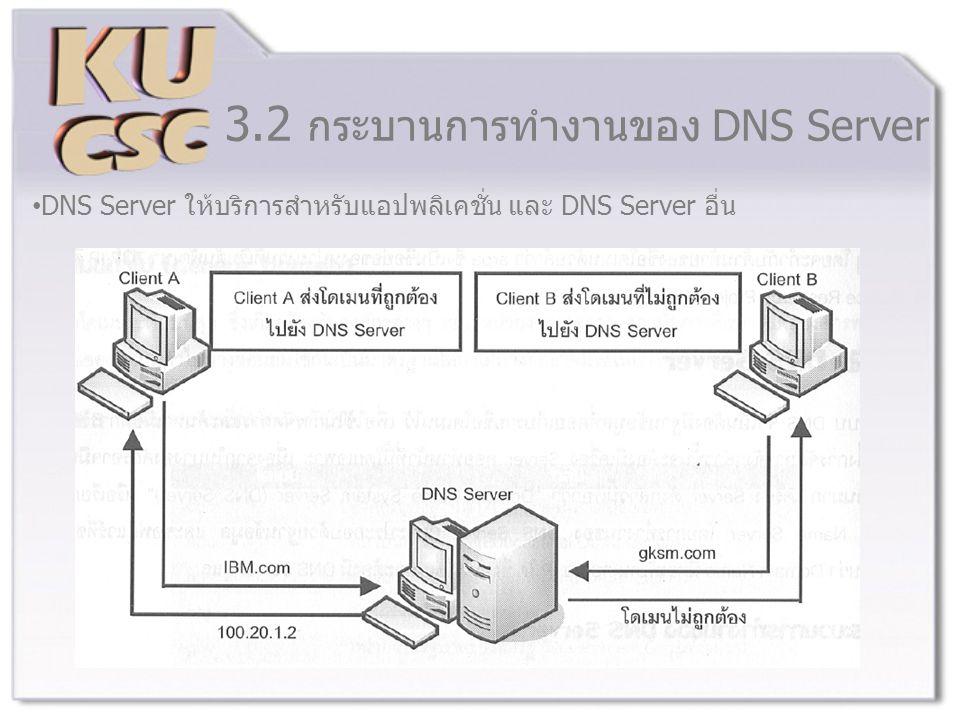 3.2 กระบานการทำงานของ DNS Server DNS Server ให้บริการสำหรับแอปพลิเคชั่น และ DNS Server อื่น