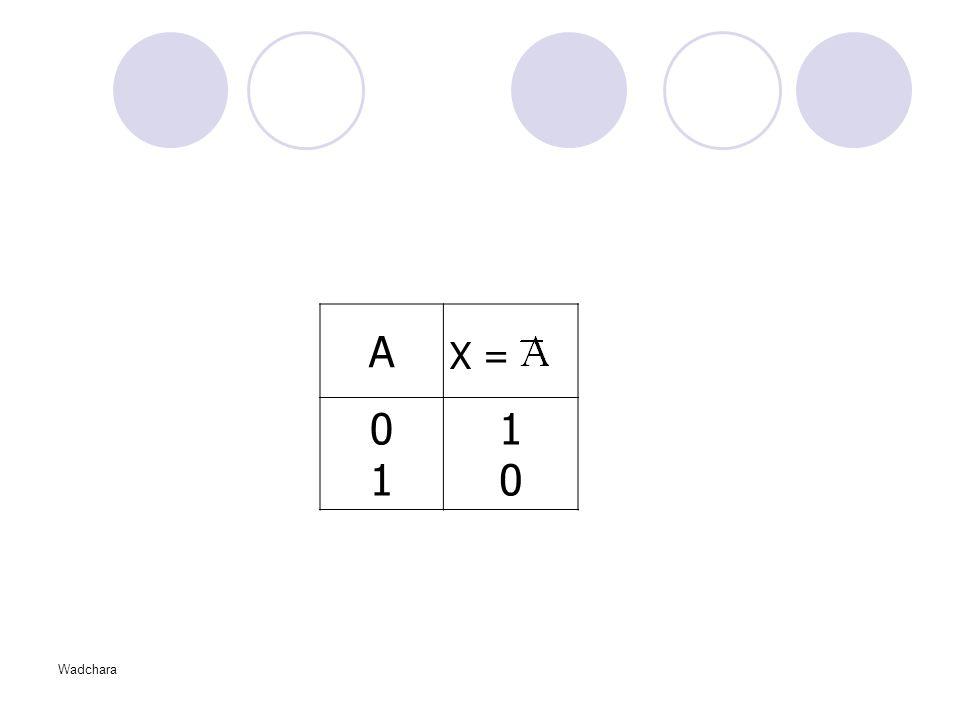 X = A 0101 1010