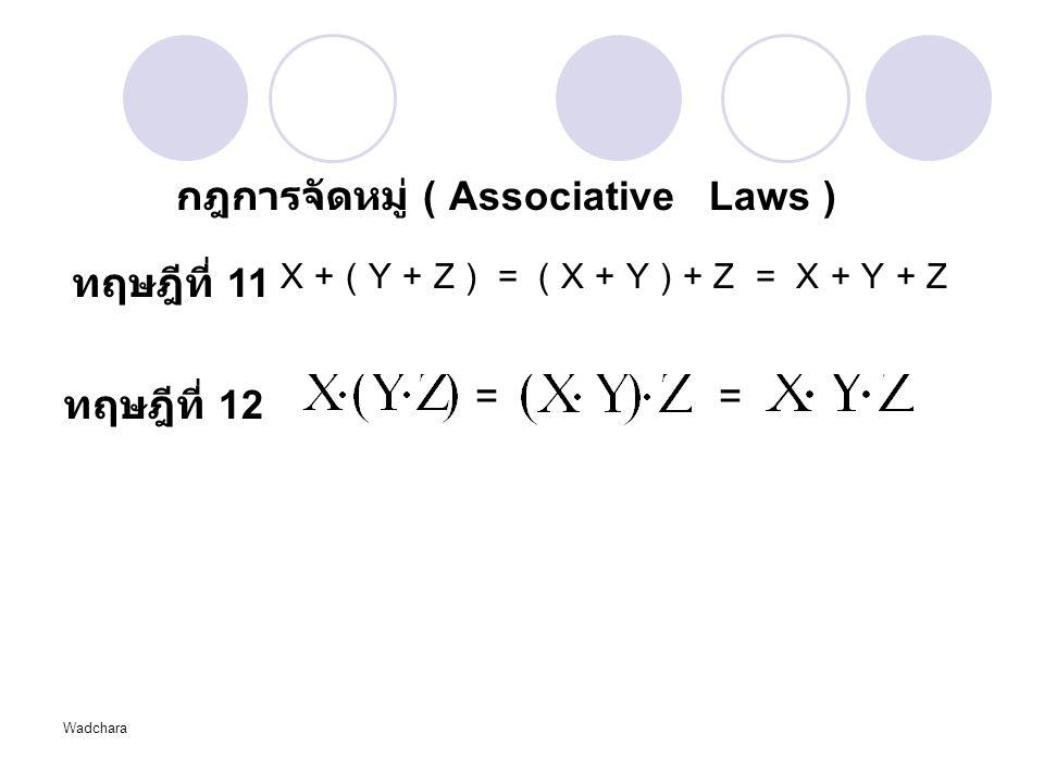 Wadchara กฎการจัดหมู่ ( Associative Laws ) ทฤษฎีที่ 11 ทฤษฎีที่ 12 X + ( Y + Z ) = ( X + Y ) + Z = X + Y + Z = =