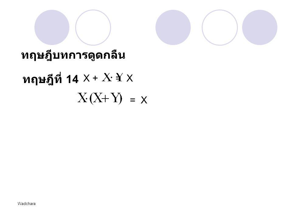 Wadchara ทฤษฎีบทการดูดกลืน ทฤษฎีที่ 14 X + = X