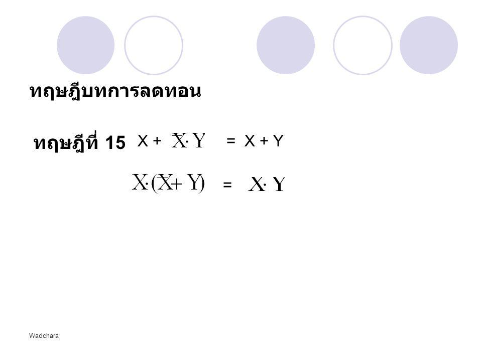 Wadchara ทฤษฎีบทการลดทอน ทฤษฎีที่ 15 X + = X + Y =