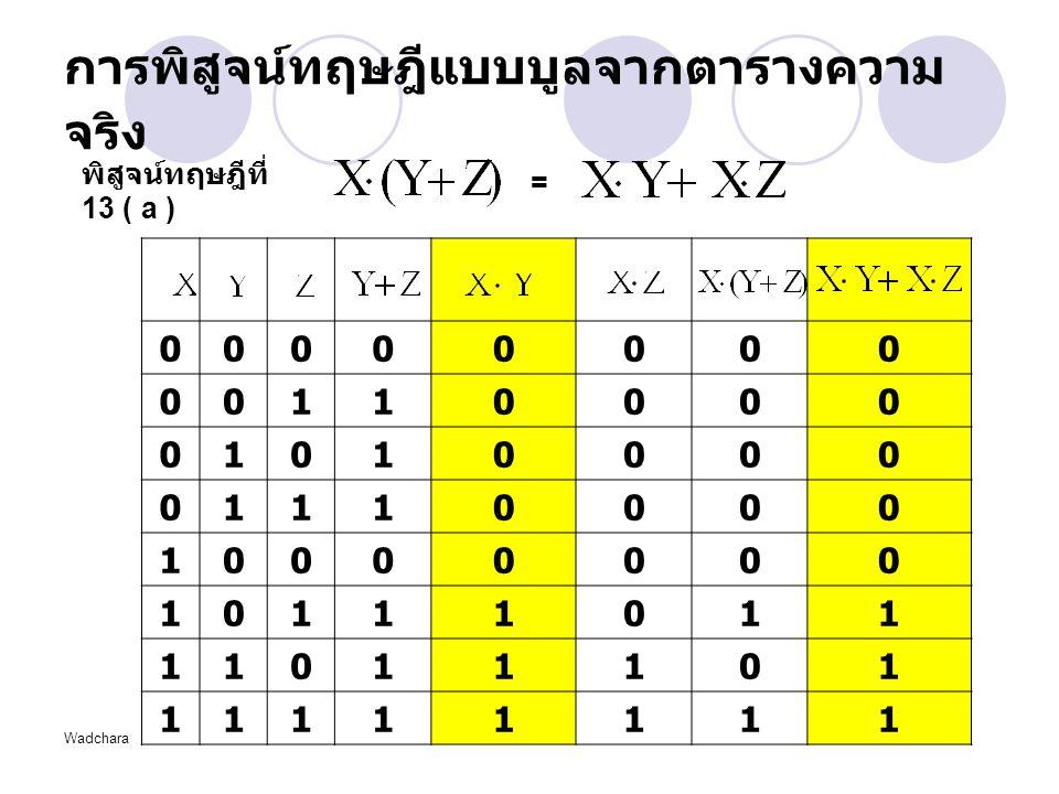 การพิสูจน์ทฤษฎีแบบบูลจากตารางความ จริง พิสูจน์ทฤษฎีที่ 13 ( a ) = 00000000 00110000 01010000 01110000 10000000 10111011 11011101 11111111