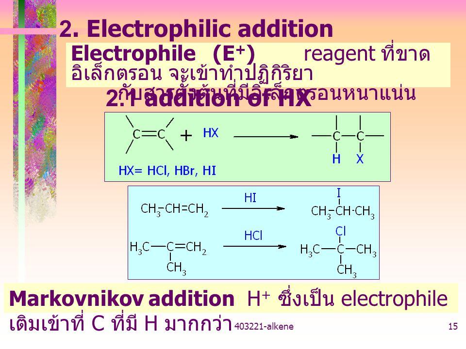 403221-alkene14 ปฏิกิริยาของแอลคีน Addition 1. Hydrogenation