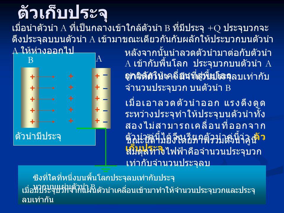 ความจุไฟฟ้า ซึ่งจะได้ ตัวนำไฟฟ้ารูปร่างใดๆ จะมีศักย์ไฟฟ้า V เป็นสัดส่วนกับ โดยตรงกับประจุไฟฟ้า บนก้อนตัวนำนั้น นั่นคือ เมื่อ C เป็นค่าคงตัวที่ขึ้นกับรูปร่างของตัวนำที่เรียกว่าความจุไฟฟ้า มีหน่วย Farad, F เช่น ตัวนำทรงกลมรัศมี R มีประจุสุทธิ Q มีศักย์ศักย์ไฟฟ้า ณ จุดศูนย์กลางทรงกลม R ดังนั้นความจุของตัวนำทรงกรม