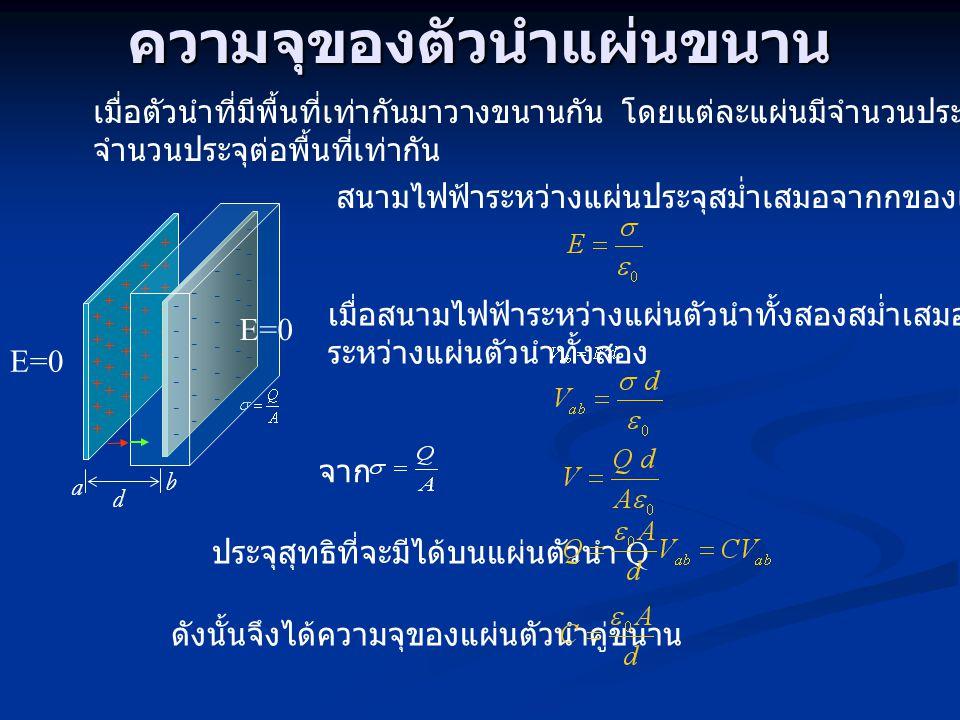 ความจุของตัวนำแผ่นขนาน เมื่อตัวนำที่มีพื้นที่เท่ากันมาวางขนานกัน โดยแต่ละแผ่นมีจำนวนประจุเท่ากันแต่ต่างชนิดกัน จำนวนประจุต่อพื้นที่เท่ากัน ++++++++++++ ------------ ------------ ------------ ------------ ------------ ++++++++++++ ++++++++++++ ++++++++++++ ++++++++++++ d สนามไฟฟ้าระหว่างแผ่นประจุสม่ำเสมอจากกของเกาส์จะได้ E=0 เมื่อสนามไฟฟ้าระหว่างแผ่นตัวนำทั้งสองสม่ำเสมอจะได้ความต่างศักย์ ระหว่างแผ่นตัวนำทั้งสอง จาก b a ประจุสุทธิที่จะมีได้บนแผ่นตัวนำ Q ดังนั้นจึงได้ความจุของแผ่นตัวนำคู่ขนาน