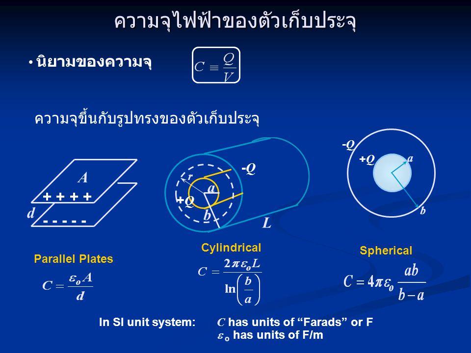 ความจุไฟฟ้าของตัวเก็บประจุ นิยามของความจุ d A - - - - - + + Parallel Plates a b L r +Q+Q -Q-Q Cylindrical a b +Q+Q -Q-Q Spherical In SI unit system: C has units of Farads or F  o has units of F/m ความจุขึ้นกับรูปทรงของตัวเก็บประจุ