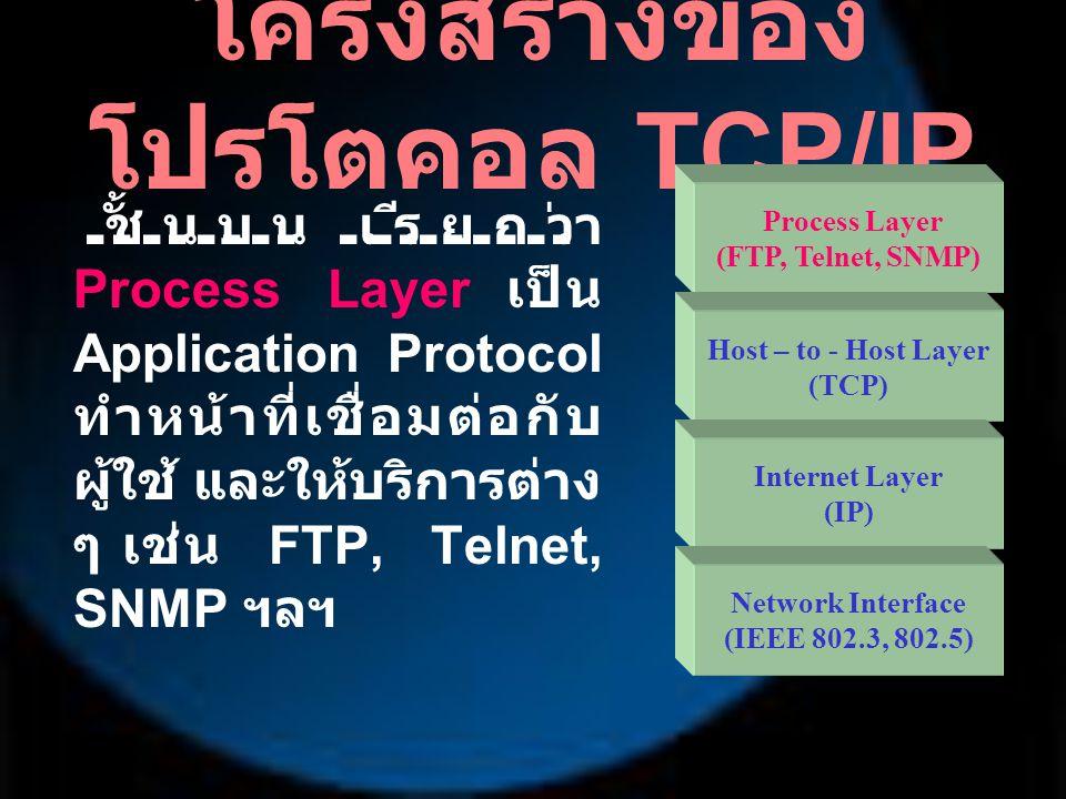 ชั้นถัดมา เรียกว่า Host-to-Host Layer จะเป็น TCP หรือ UDP ทำ หน้าที่คล้ายกับ Layer ที่ 4 ของ OSI Model คือ ควบคุมการรับ - ส่ง ข้อมูลจากปลายด้านส่ง ถึงปลายด้านรับข้อมูล และตัดข้อมูลออกเป็น ส่วนย่อยให้เหมาะกับ เครือข่ายที่ใช้รับส่ง ข้อมูล รวมทั้งประกอบข้อมูล ส่วนย่อย ๆ นี้เข้า ด้วยกันเมื่อถึง ปลายทาง โครงสร้างของ โปรโตคอล TCP/IP Process Layer (FTP, Telnet, SNMP) Host – to - Host Layer (TCP) Internet Layer (IP) Network Interface (IEEE 802.3, 802.5)